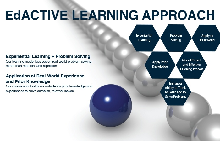 EdActive Learning Approach
